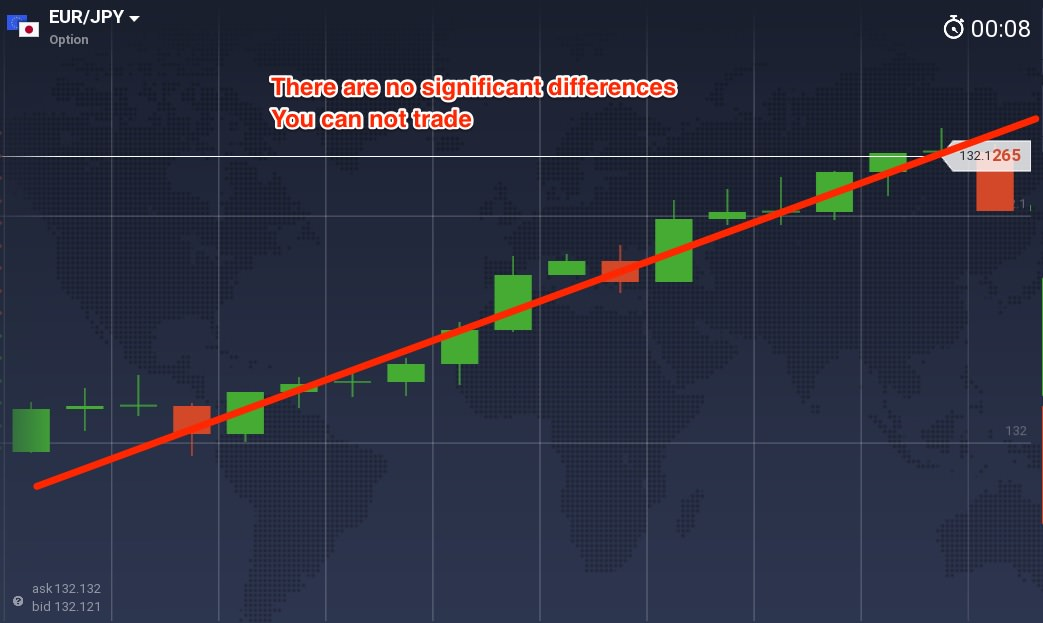 Binary options 90 accuracy