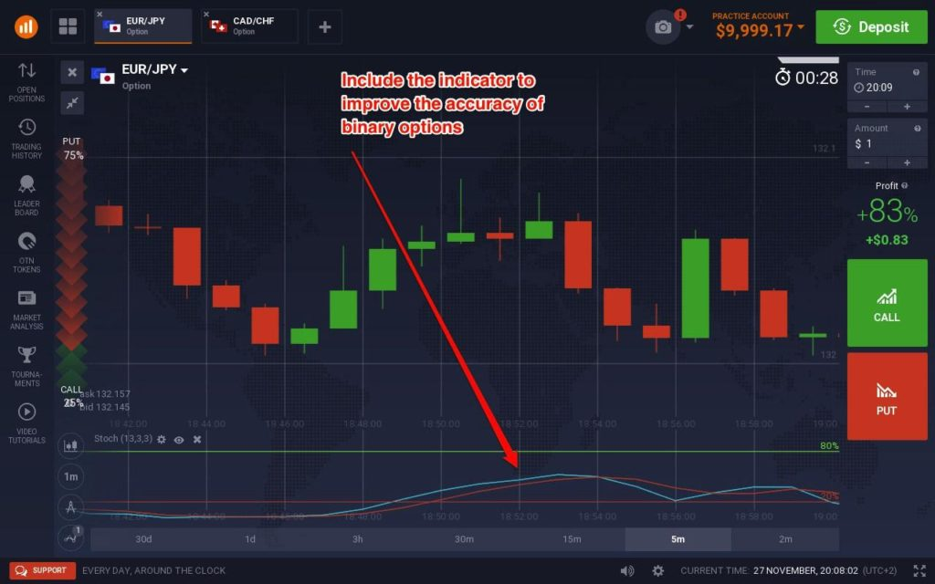 Easy profit binary option download